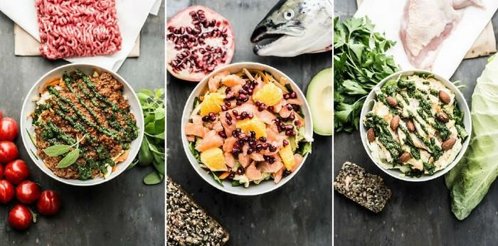 Restrykcyjność diety kopenhaskiej